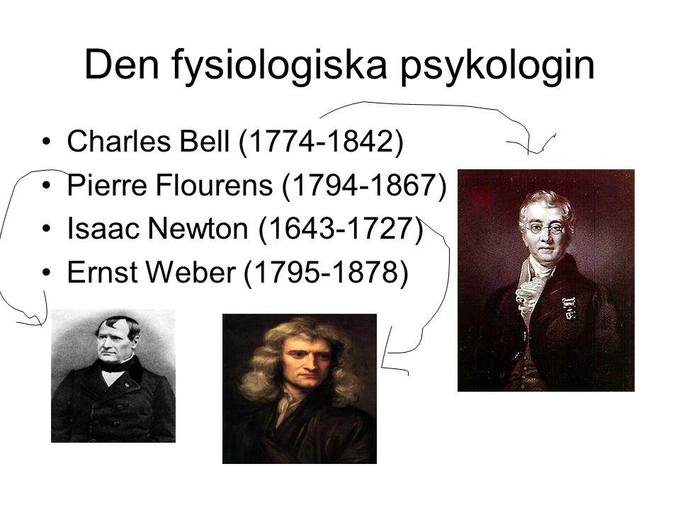 Den fysiologiska psykologin