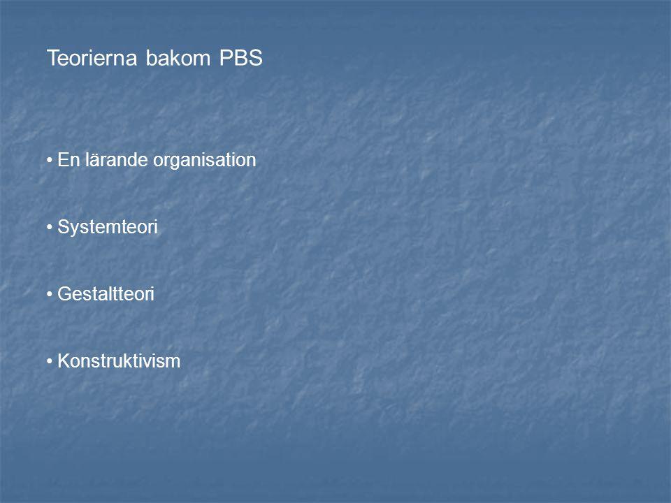 Teorierna bakom PBS En lärande organisation Systemteori Gestaltteori