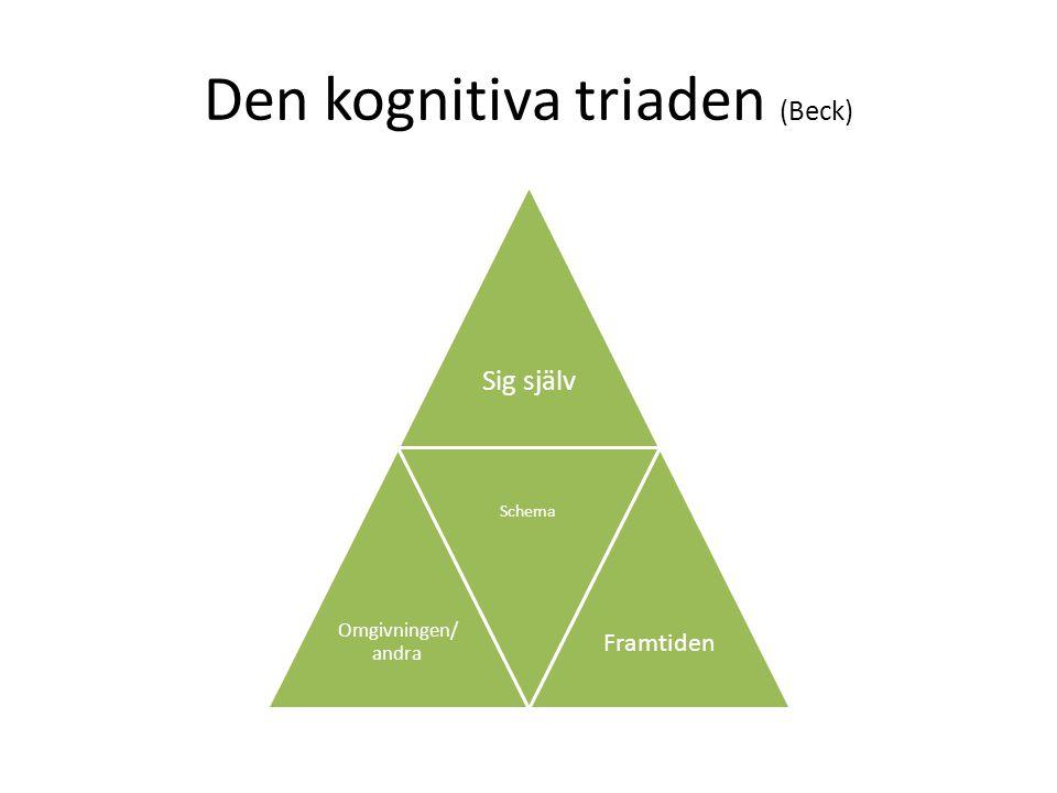 Den kognitiva triaden (Beck)