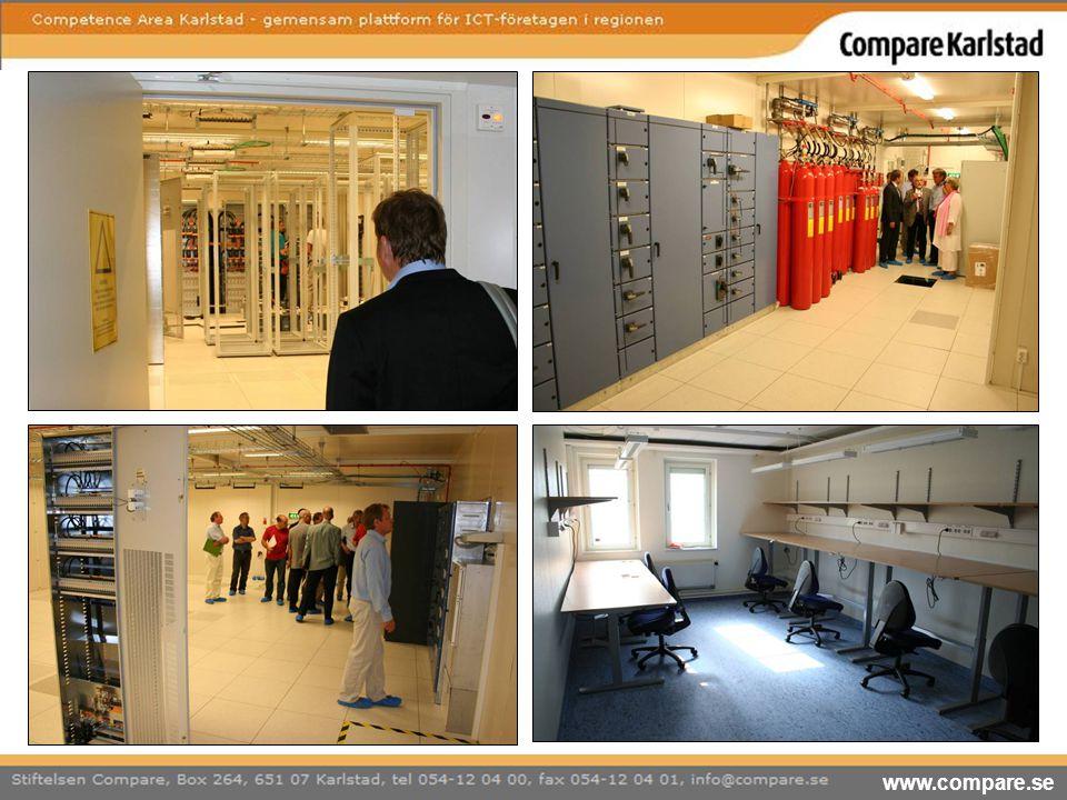 www.compare.se