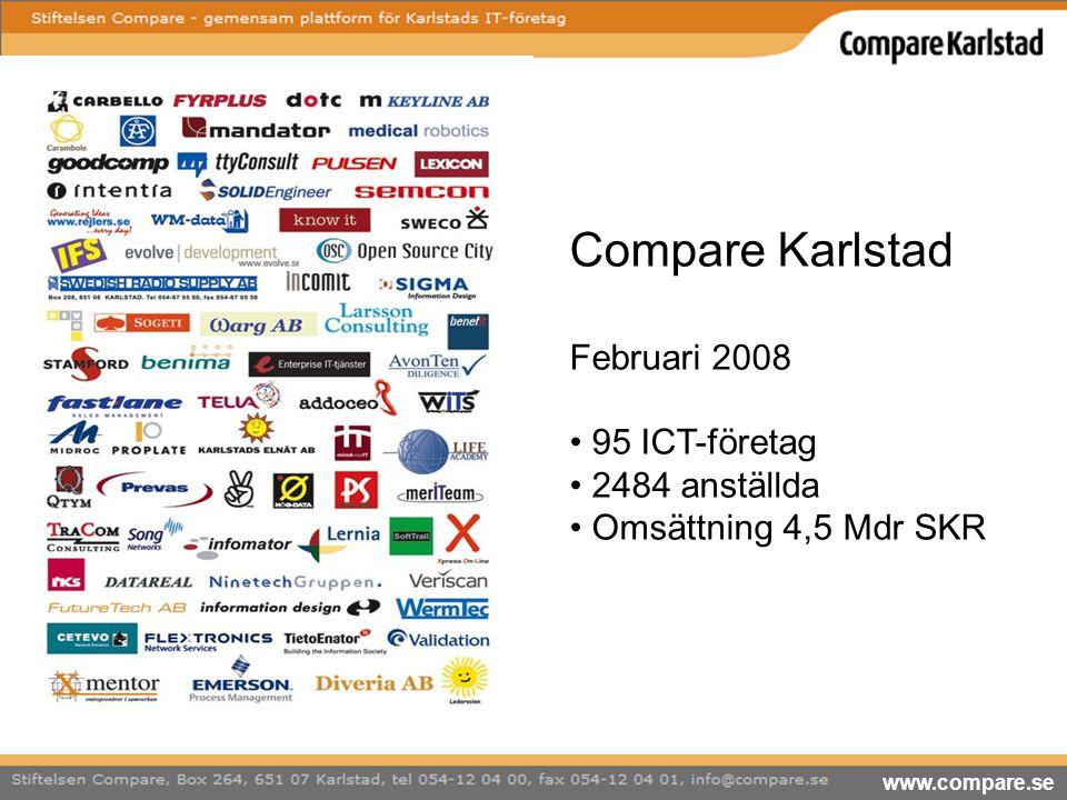 Compare Karlstad Februari 2008 95 ICT-företag 2484 anställda