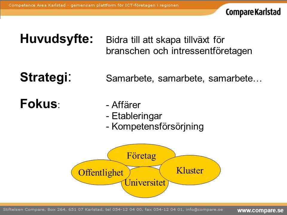 Strategi: Samarbete, samarbete, samarbete…