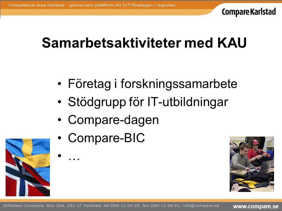 Samarbetsaktiviteter med KAU