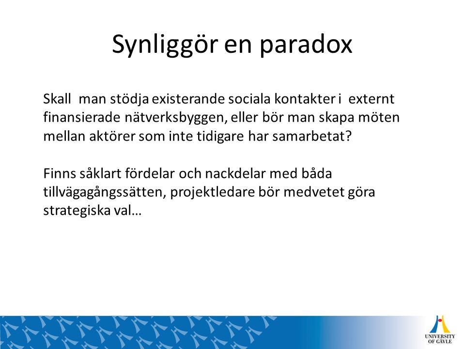 Synliggör en paradox