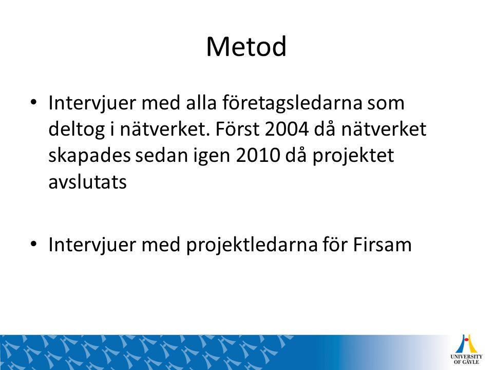 Metod Intervjuer med alla företagsledarna som deltog i nätverket. Först 2004 då nätverket skapades sedan igen 2010 då projektet avslutats.