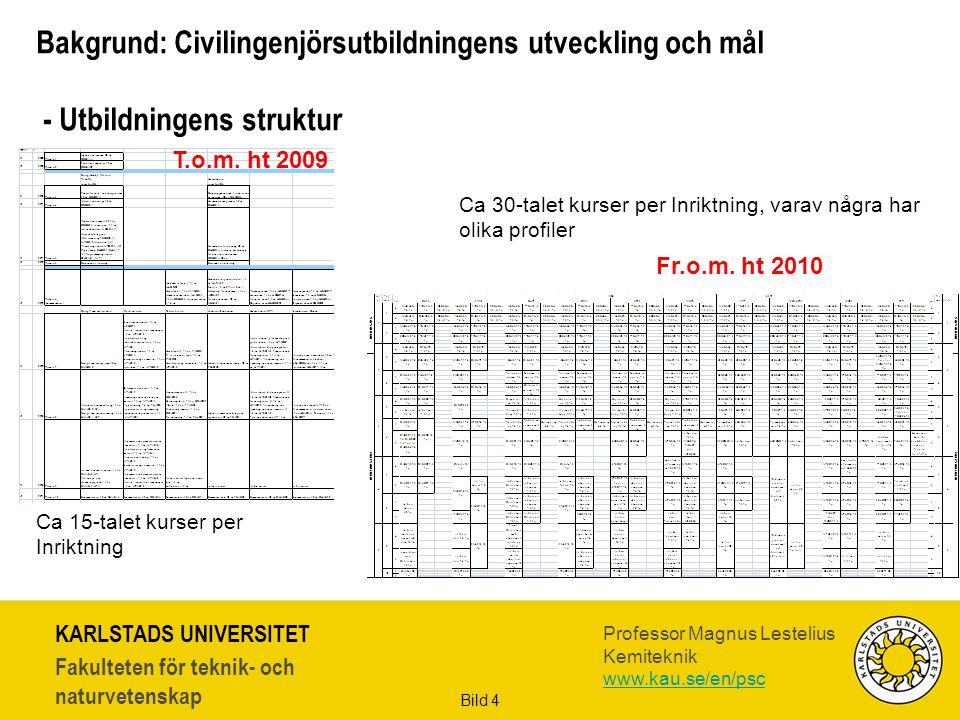 Bakgrund: Civilingenjörsutbildningens utveckling och mål - Utbildningens struktur