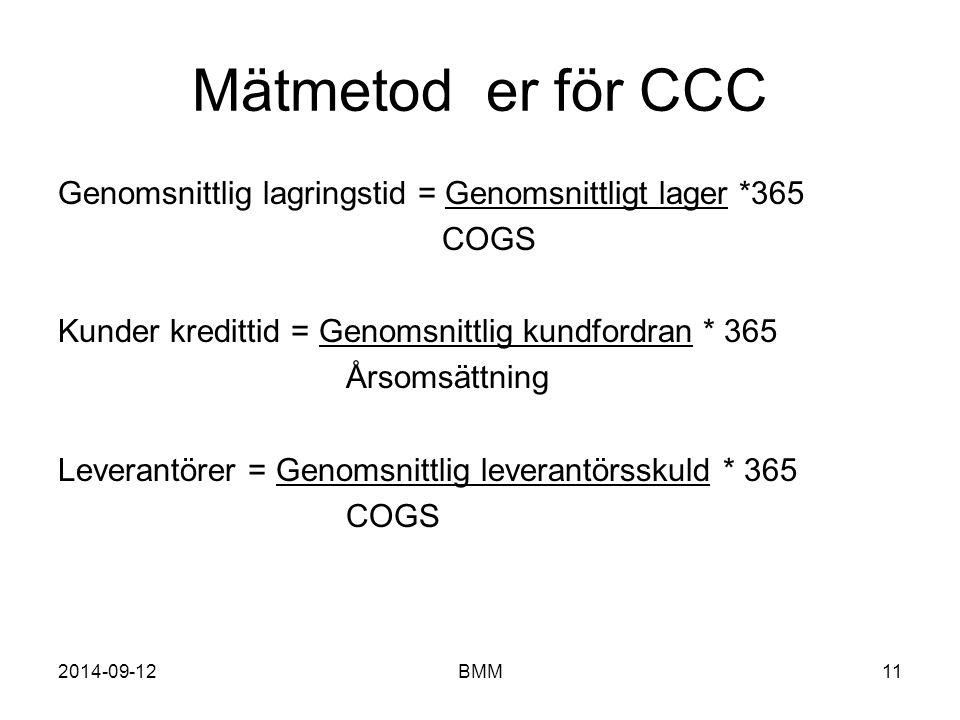 BMM 2017-04-06. Mätmetod er för CCC.