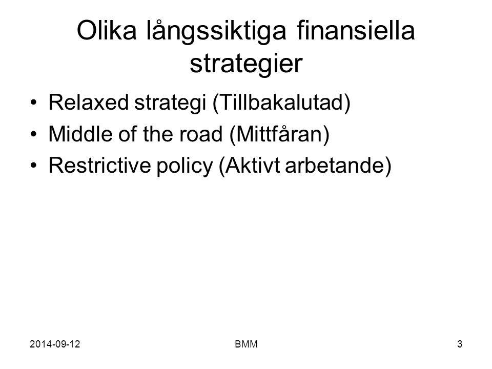 Olika långssiktiga finansiella strategier