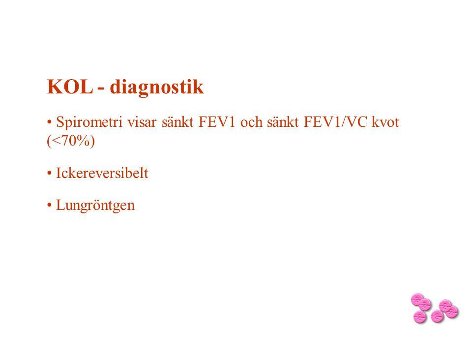 KOL - diagnostik Spirometri visar sänkt FEV1 och sänkt FEV1/VC kvot (<70%) Ickereversibelt.