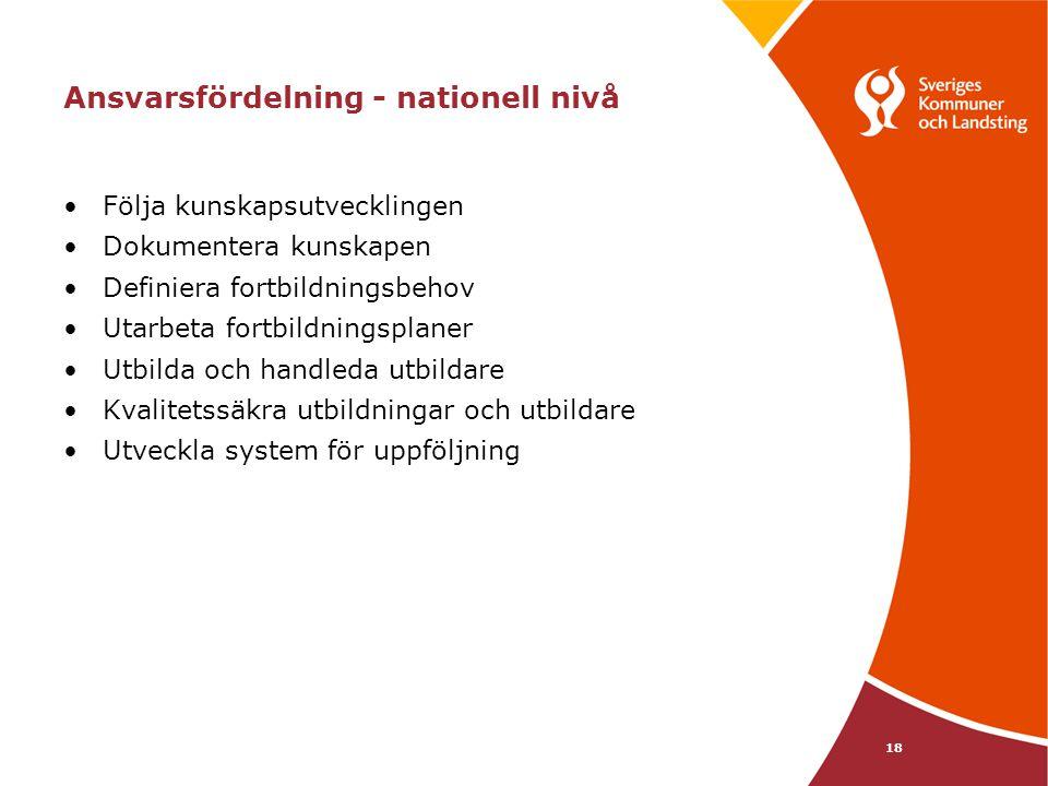 Ansvarsfördelning - nationell nivå