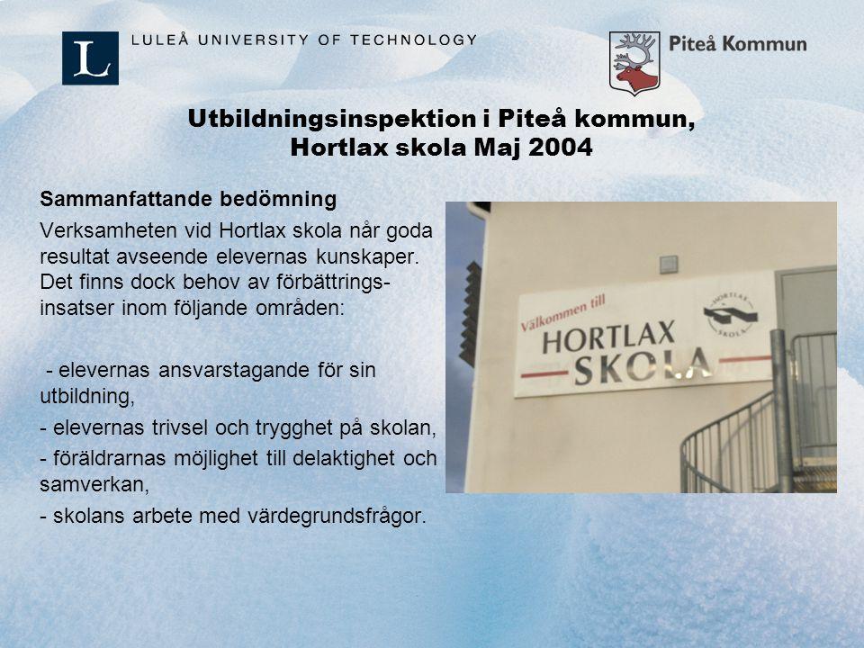 Utbildningsinspektion i Piteå kommun, Hortlax skola Maj 2004