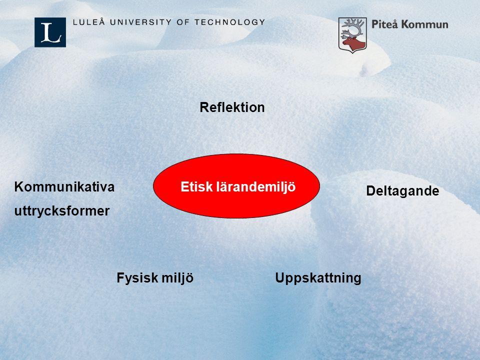 Reflektion Etisk lärandemiljö Kommunikativa uttrycksformer Deltagande Fysisk miljö Uppskattning