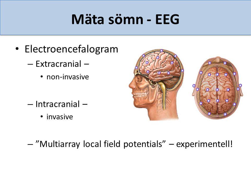 Mäta sömn - EEG Electroencefalogram Extracranial – Intracranial –