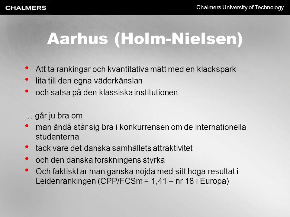Aarhus (Holm-Nielsen)