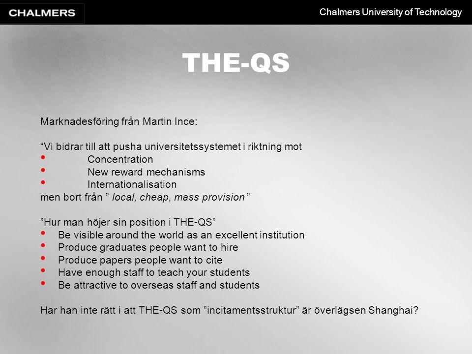 THE-QS Marknadesföring från Martin Ince: