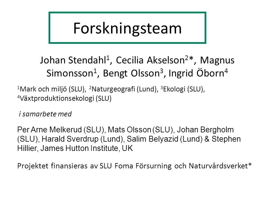 Forskningsteam Johan Stendahl1, Cecilia Akselson2*, Magnus Simonsson1, Bengt Olsson3, Ingrid Öborn4.
