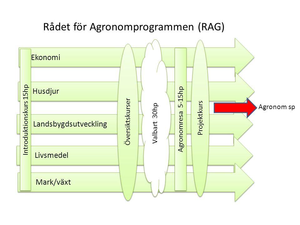 Rådet för Agronomprogrammen (RAG)