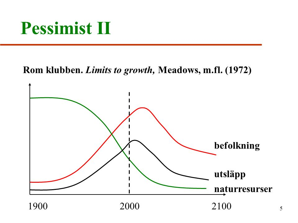Pessimist II Rom klubben. Limits to growth, Meadows, m.fl. (1972)