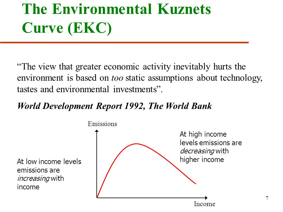 The Environmental Kuznets Curve (EKC)