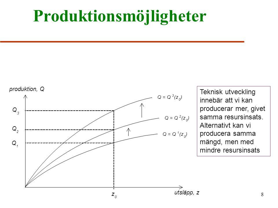 Produktionsmöjligheter