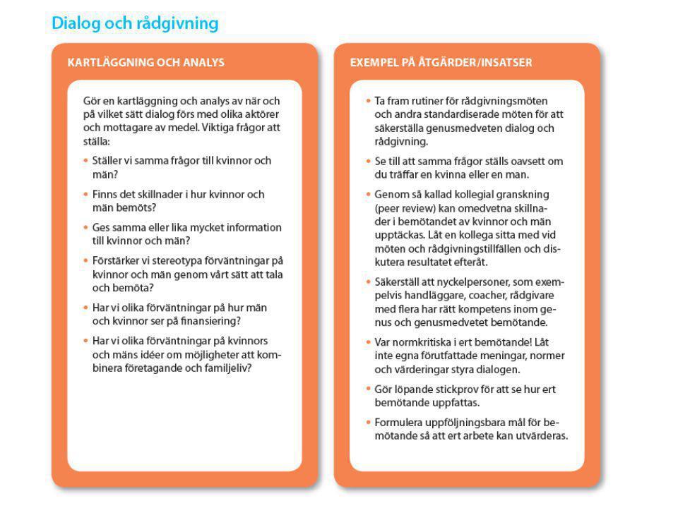 Dialog, Kartläggning och analys:
