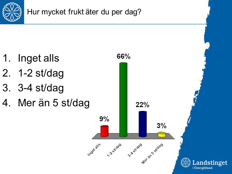 Hur mycket frukt äter du per dag