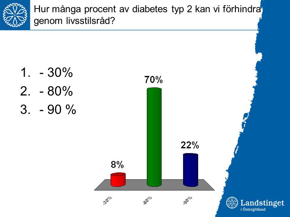 Hur många procent av diabetes typ 2 kan vi förhindra genom livsstilsråd