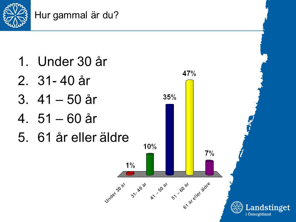 Under 30 år 31- 40 år 41 – 50 år 51 – 60 år 61 år eller äldre