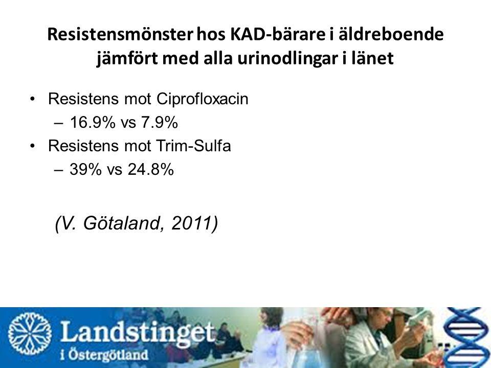 Resistensmönster hos KAD-bärare i äldreboende jämfört med alla urinodlingar i länet