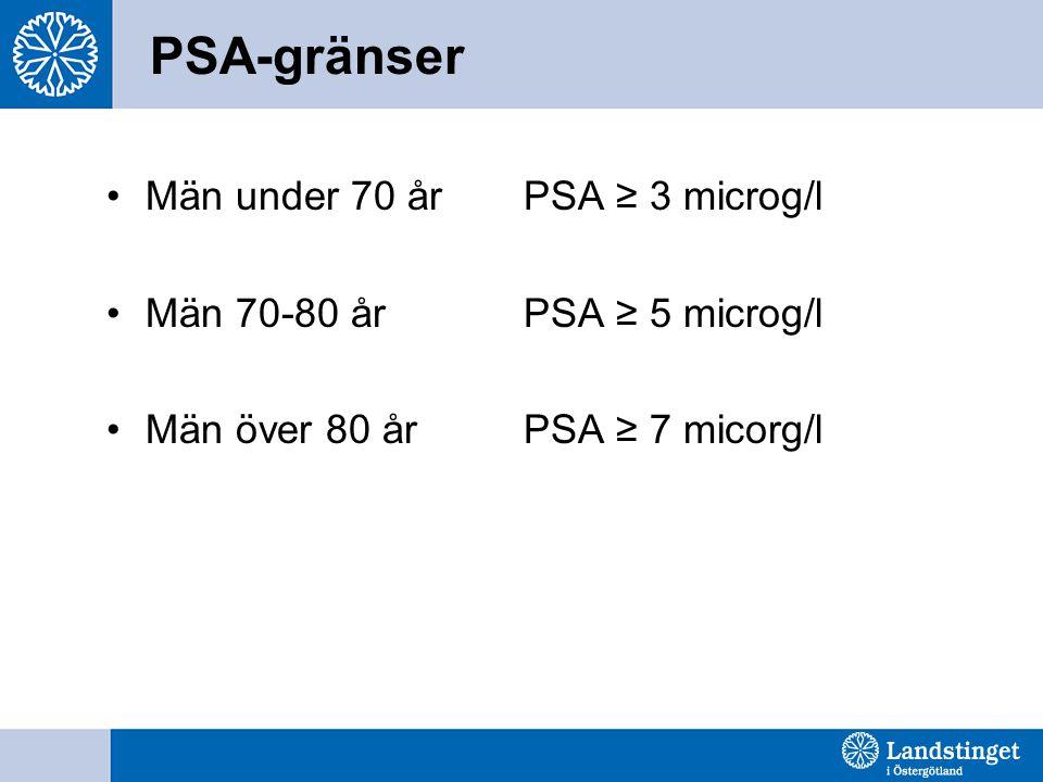PSA-gränser Män under 70 år PSA ≥ 3 microg/l