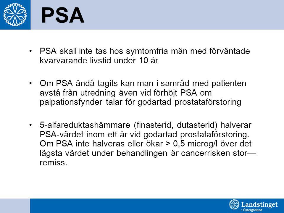 PSA PSA skall inte tas hos symtomfria män med förväntade kvarvarande livstid under 10 år.
