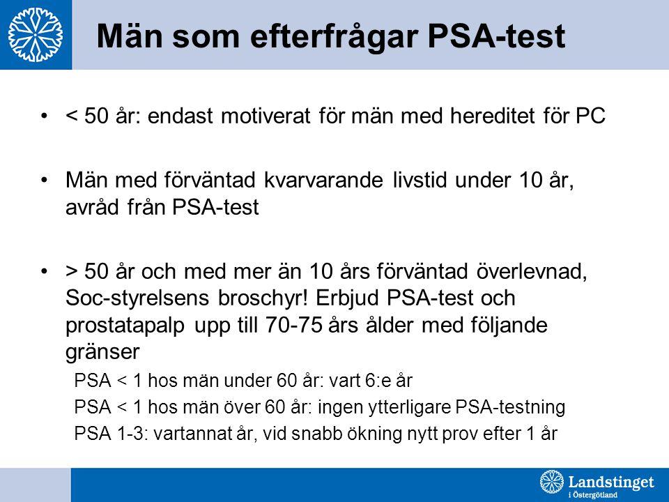 Män som efterfrågar PSA-test