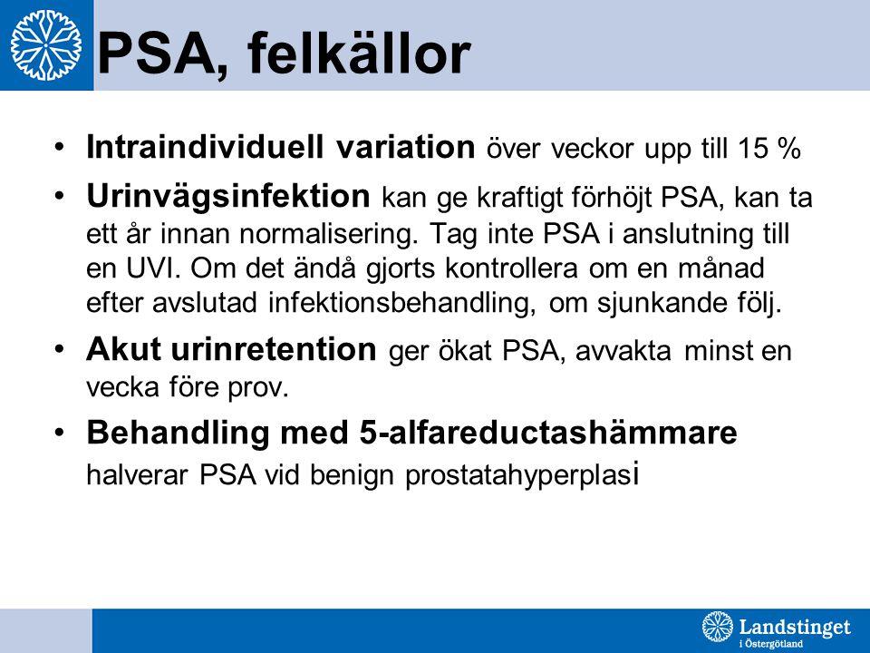 PSA, felkällor Intraindividuell variation över veckor upp till 15 %