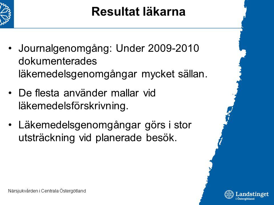 Resultat läkarna Journalgenomgång: Under 2009-2010 dokumenterades läkemedelsgenomgångar mycket sällan.