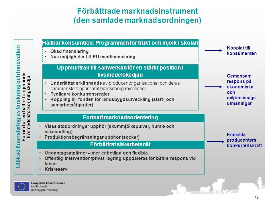 Förbättrade marknadsinstrument (den samlade marknadsordningen)
