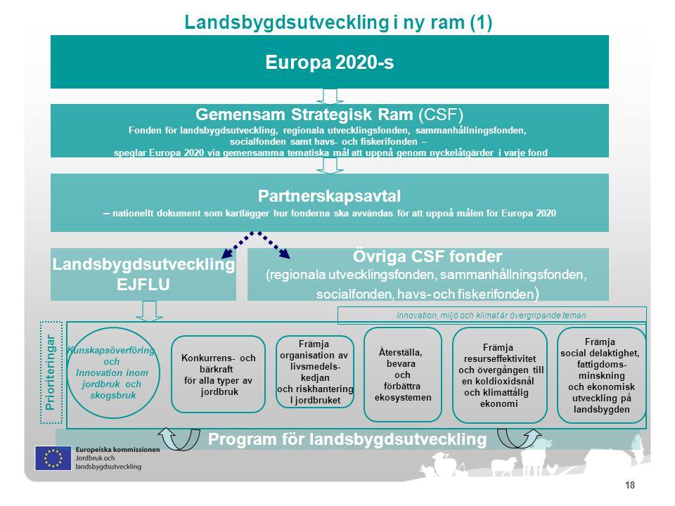 Landsbygdsutveckling i ny ram (1)