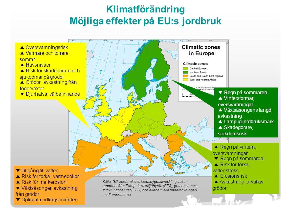 Klimatförändring Möjliga effekter på EU:s jordbruk