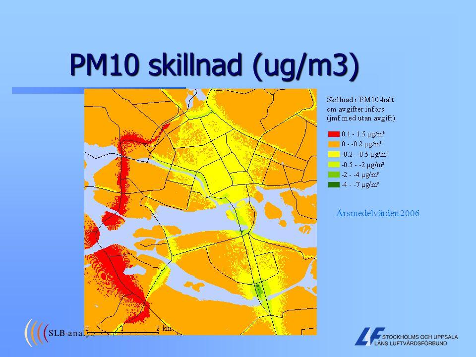 PM10 skillnad (ug/m3) Årsmedelvärden 2006