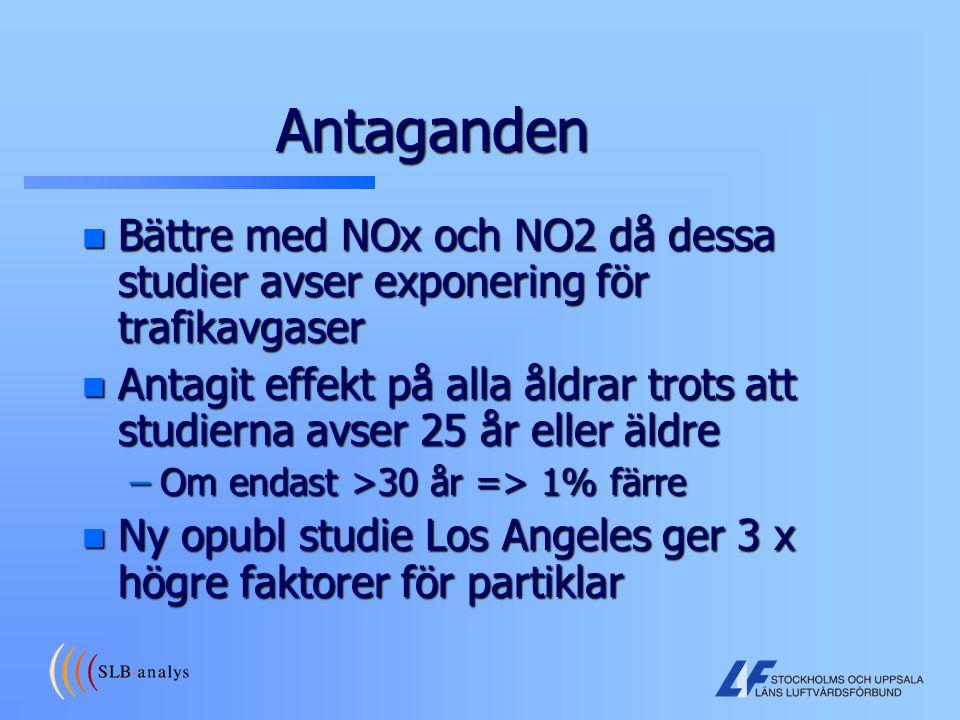 Antaganden Bättre med NOx och NO2 då dessa studier avser exponering för trafikavgaser.
