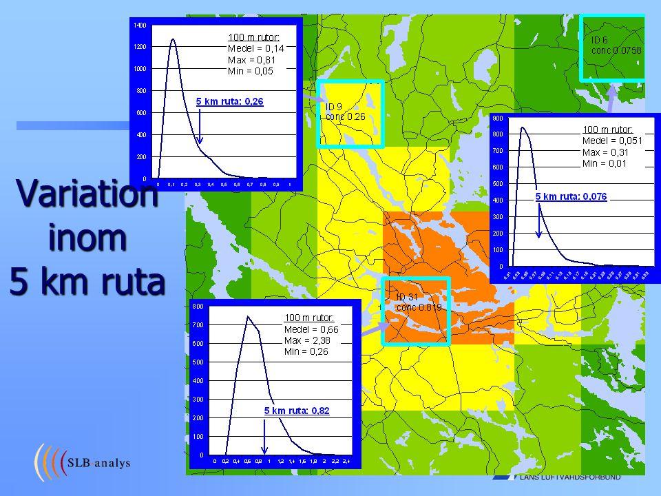 Variation inom 5 km ruta