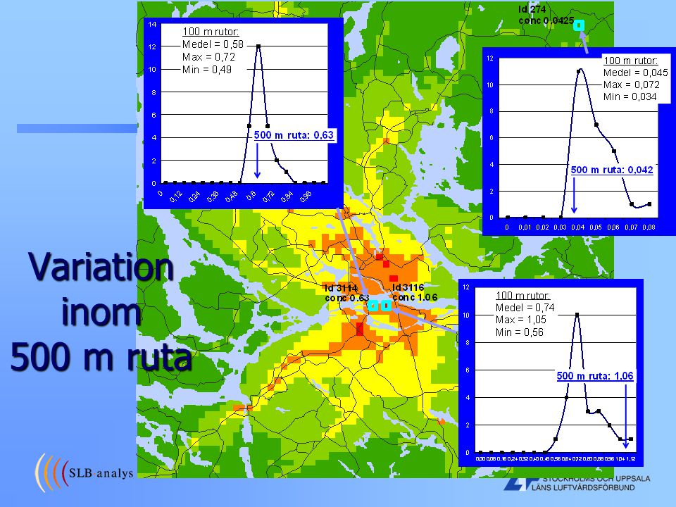 Variation inom 500 m ruta