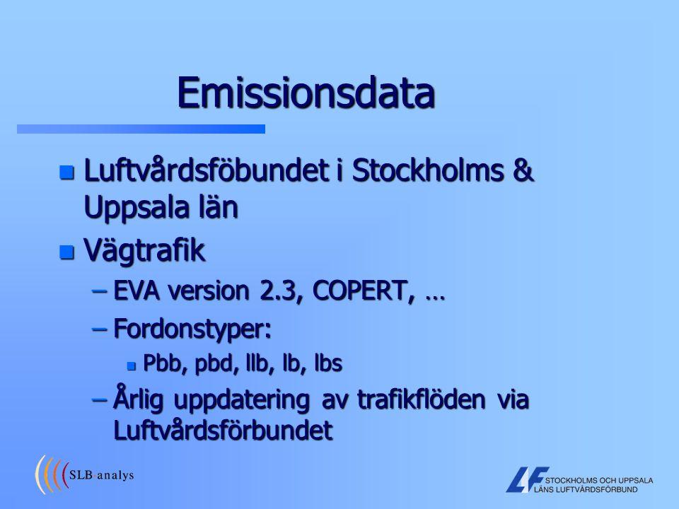 Emissionsdata Luftvårdsföbundet i Stockholms & Uppsala län Vägtrafik
