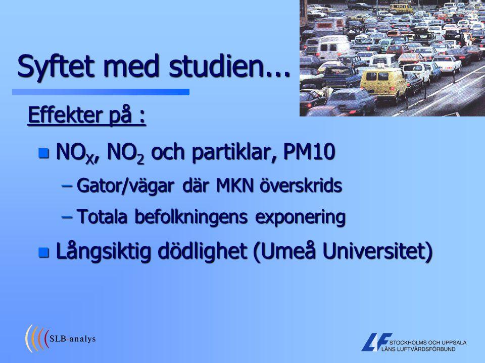 Syftet med studien... Effekter på : NOX, NO2 och partiklar, PM10