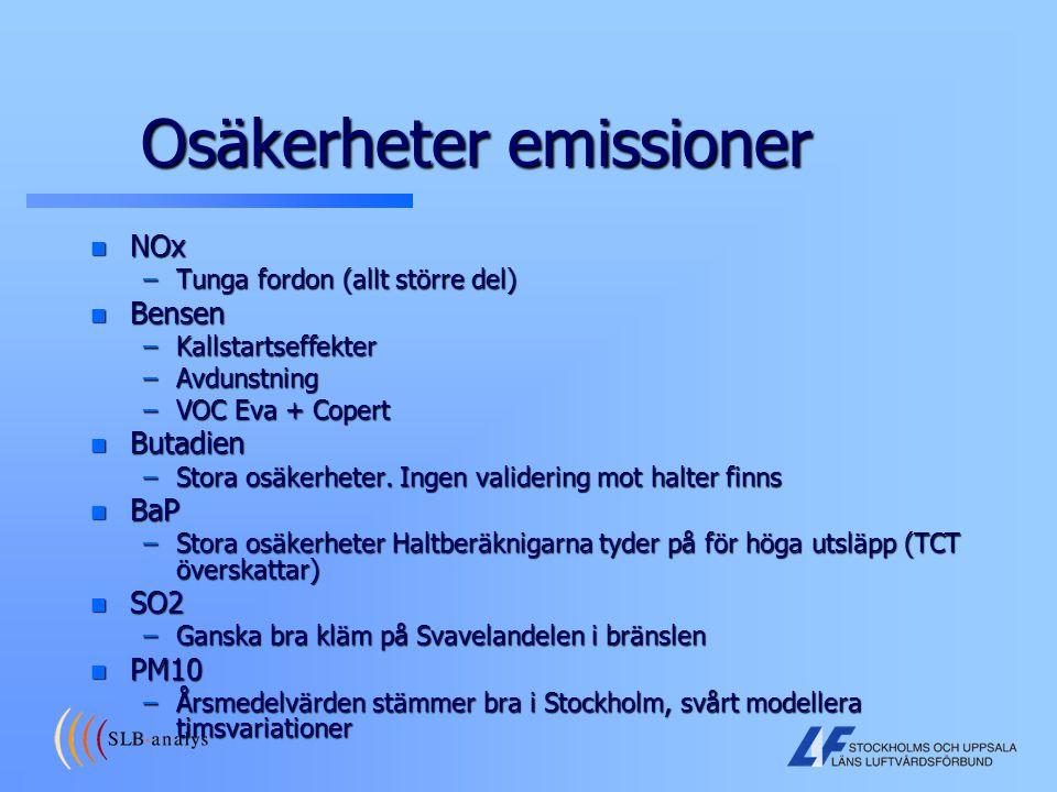 Osäkerheter emissioner