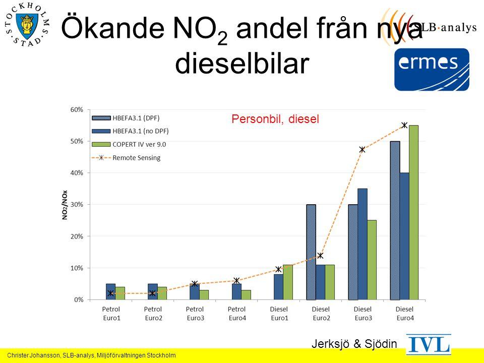 Ökande NO2 andel från nya dieselbilar