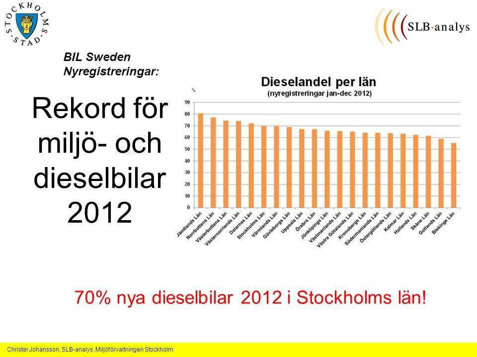 Rekord för miljö- och dieselbilar 2012