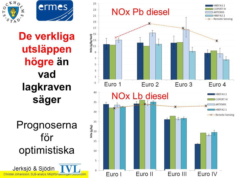 NOx Pb diesel De verkliga utsläppen högre än vad lagkraven säger Prognoserna för optimistiska. Euro 1.
