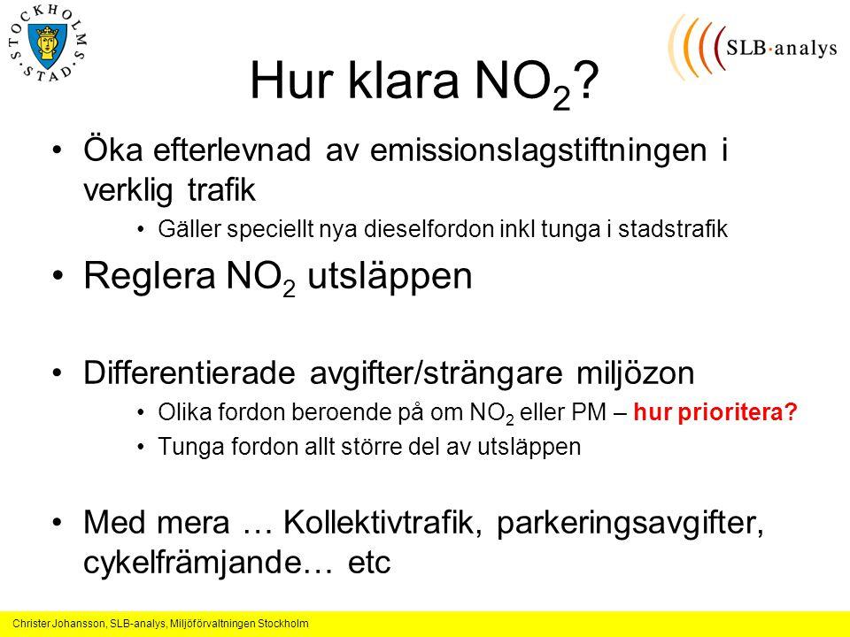 Hur klara NO2 Reglera NO2 utsläppen