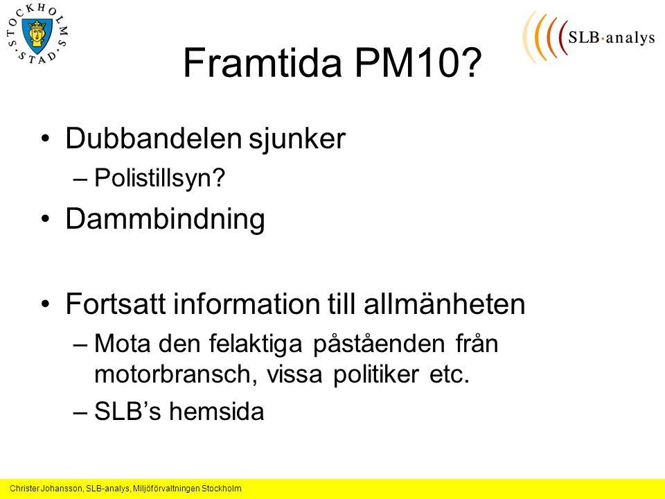 Framtida PM10 Dubbandelen sjunker Dammbindning