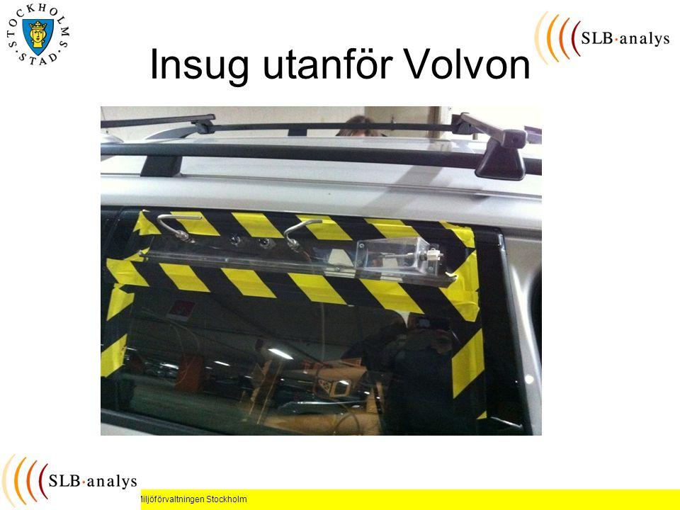 Insug utanför Volvon